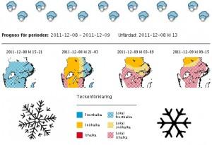 Halkvarning i Västmanland